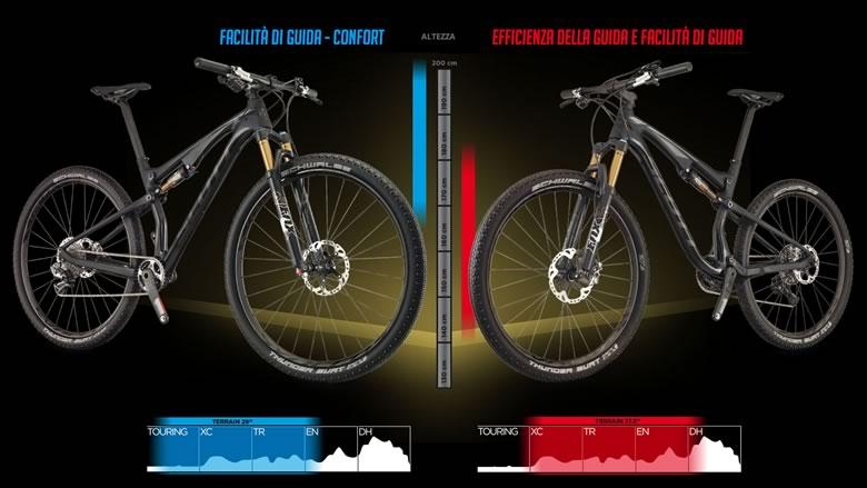 MTB da 27.5 pollici o da 29 pollici? – Hybrid Bikes
